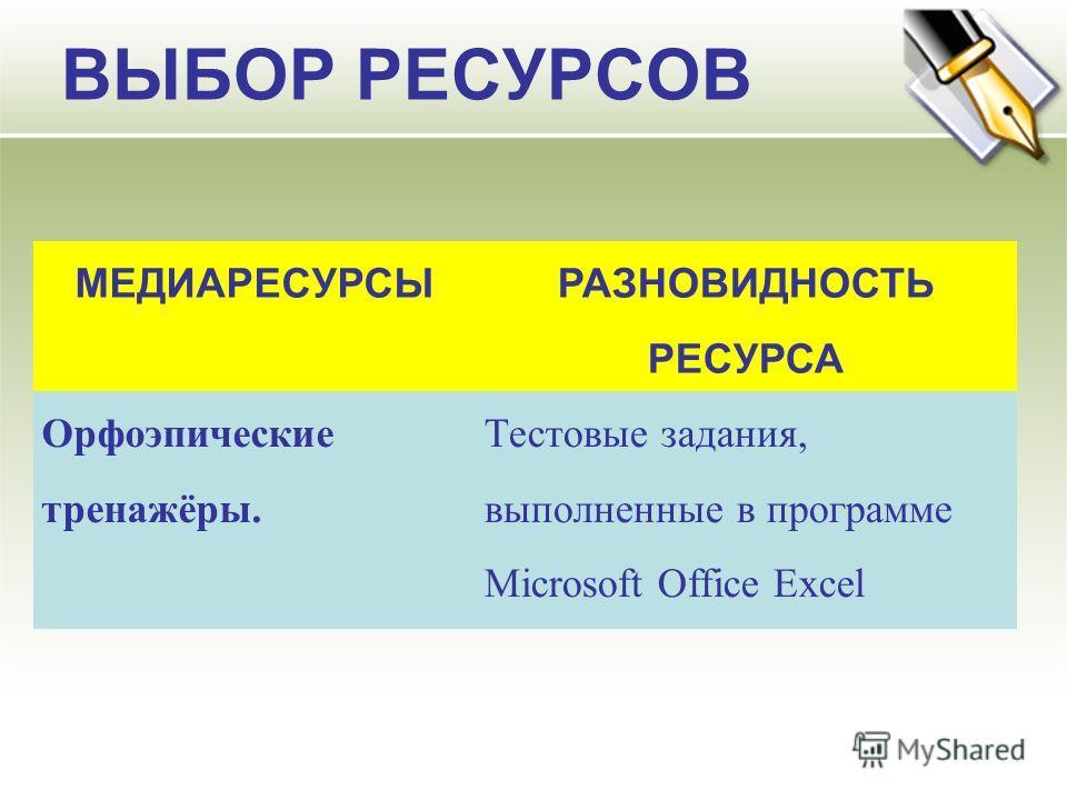 ВЫБОР РЕСУРСОВ МЕДИАРЕСУРСЫ РАЗНОВИДНОСТЬ РЕСУРСА Орфоэпические тренажёры. Тестовые задания, выполненные в программе Microsoft Office Excel