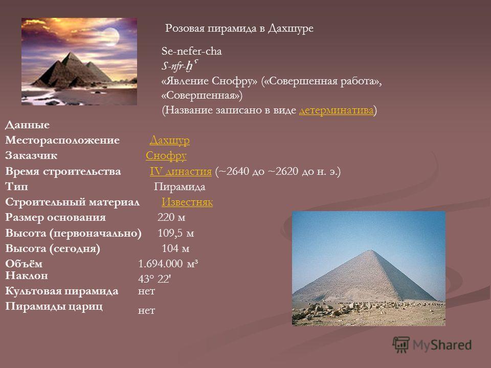 Розовая пирамида в Дахшуре Se-nefer-cha S-nfr- ˁ «Явление Снофру» («Совершенная работа», «Совершенная») (Название записано в виде детерминатива)детерминатива Данные МесторасположениеДахшур ЗаказчикСнофру Время строительстваIV династияIV династия (~26