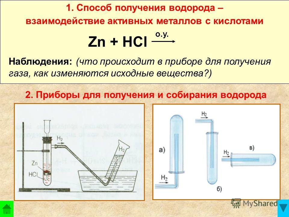 1. Способ получения водорода – взаимодействие активных металлов с кислотами Zn + HCl Наблюдения: (что происходит в приборе для получения газа, как изменяются исходные вещества?) о.у. 2. Приборы для получения и собирания водорода