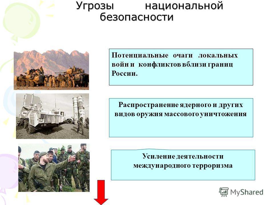 Национальные интересы России в оборонной сфере заключаются в обеспечении безопасности личности, общества и государства от военной агрессии со стороны других государств. Реформа военного строительства должна учитывать изменение баланса сил на мировой