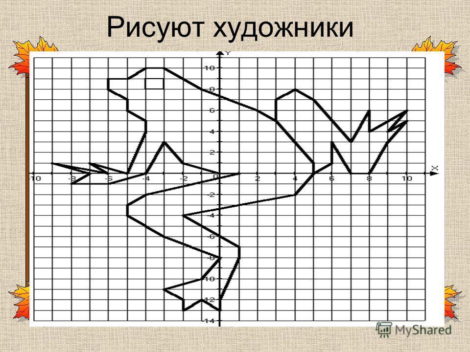 7 6 5 4 3 2 1 0 -2 -3 -4 -5 -6 -5 -4 -3 -2 -1 1 2 3 4 5 6 7 8 9 10 х Учимся рисовать