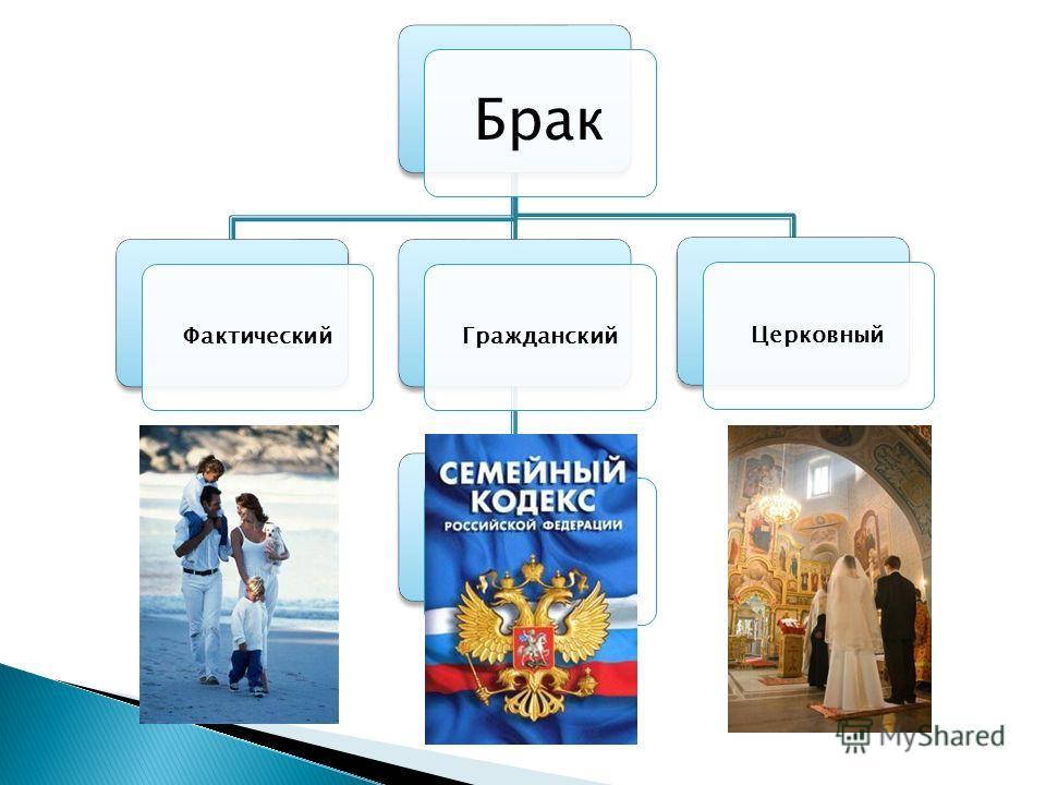 Брак ФактическийГражданскийПравоотношенияЦерковный