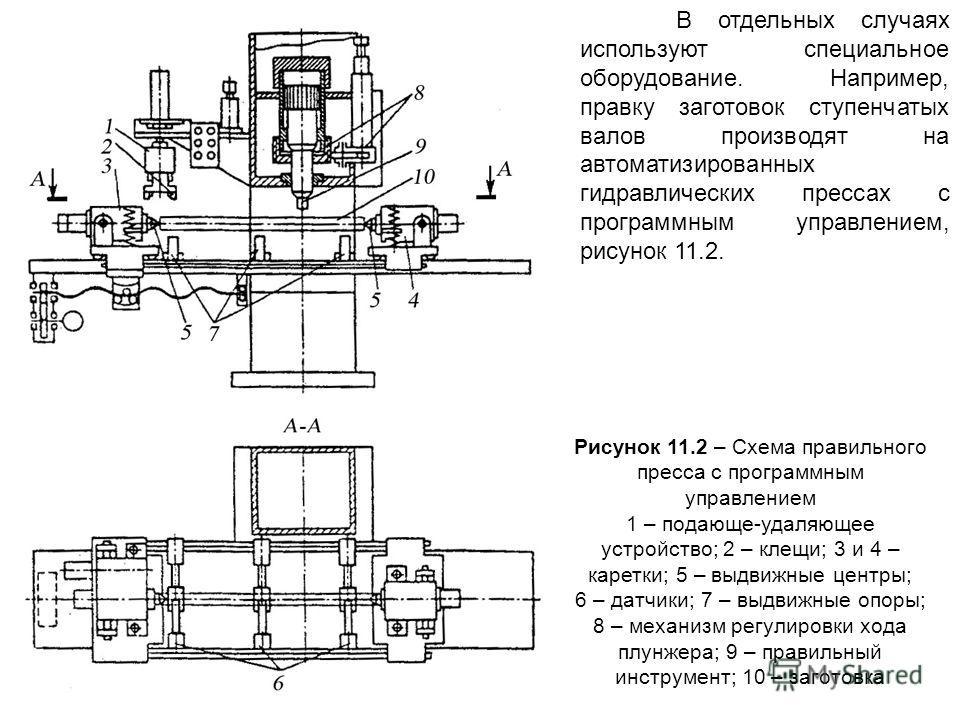 Рисунок 11.2 – Схема правильного пресса с программным управлением 1 – подающе-удаляющее устройство; 2 – клещи; 3 и 4 – каретки; 5 – выдвижные центры; 6 – датчики; 7 – выдвижные опоры; 8 – механизм регулировки хода плунжера; 9 – правильный инструмент;