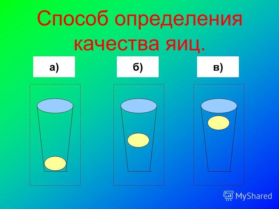 Способ определения качества яиц. а)б)в)