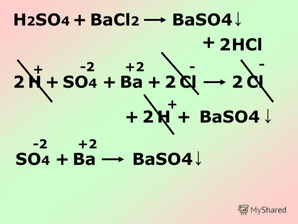 H 2 SO 4 +BaCl 2 + BaSO4 HCl 2 SO 4 +Ba +BaSO4 Cl 2H+Cl+ H 22 2+ + -2+2- - + SO 4 +BaBaSO4 -2+2