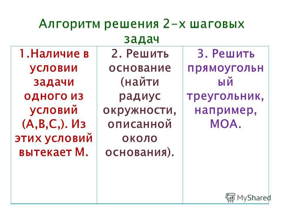1.Наличие в условии задачи одного из условий (А,В,С,). Из этих условий вытекает М. 2. Решить основание (найти радиус окружности, описанной около основания). 3. Решить прямоугольн ый треугольник, например, МОА.