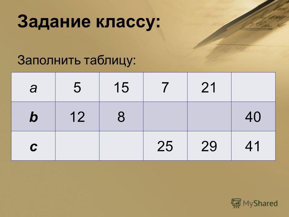 Задание классу: Заполнить таблицу: а515721 b12840 c252941
