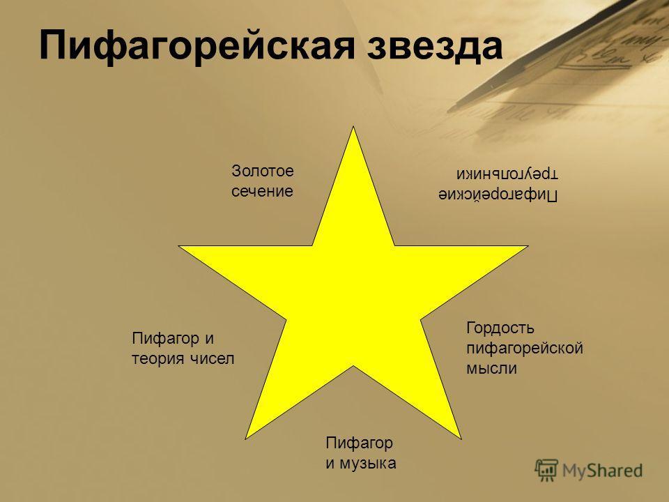 Пифагорейская звезда Пифагорейские треугольники Гордость пифагорейской мысли Пифагор и музыка Пифагор и теория чисел Золотое сечение