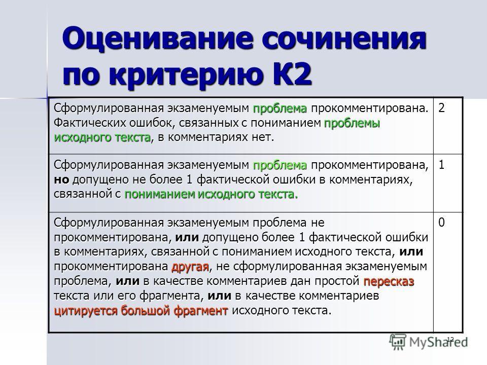 12 Оценивание сочинения по критерию К2 Сформулированная экзаменуемым проблема прокомментирована. Фактических ошибок, связанных с пониманием проблемы исходного текста, в комментариях нет. 2 Сформулированная экзаменуемым проблема прокомментирована, но