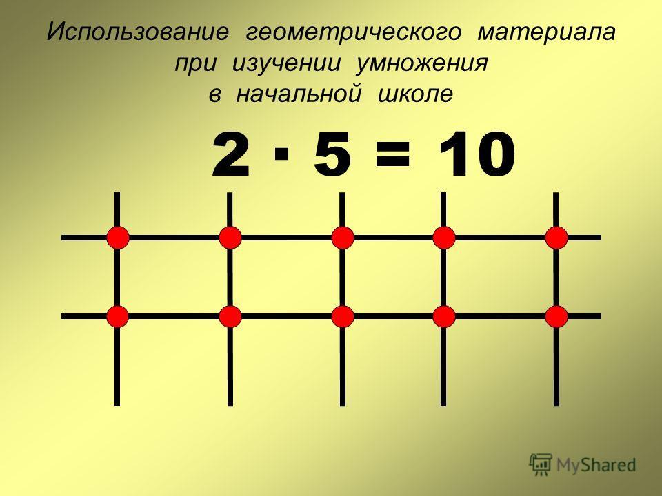 Использование геометрического материала при изучении умножения в начальной школе 2 5 =