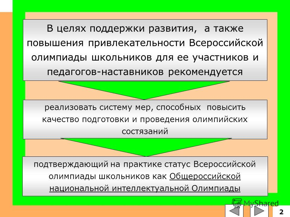 подтверждающий на практике статус Всероссийской олимпиады школьников как Общероссийской национальной интеллектуальной Олимпиады В целях поддержки развития, а также повышения привлекательности Всероссийской олимпиады школьников для ее участников и пед
