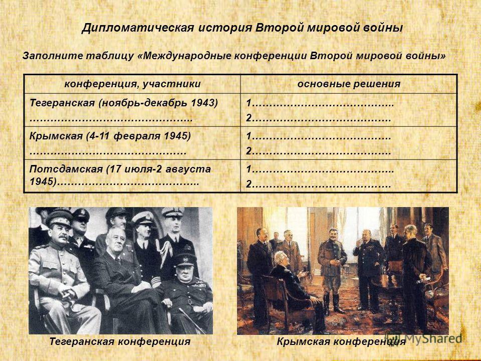 Тегеранская конференцияКрымская конференция Дипломатическая история Второй мировой войны Заполните таблицу «Международные конференции Второй мировой войны» конференция, участникиосновные решения Тегеранская (ноябрь-декабрь 1943) ……………………………………….. 1……