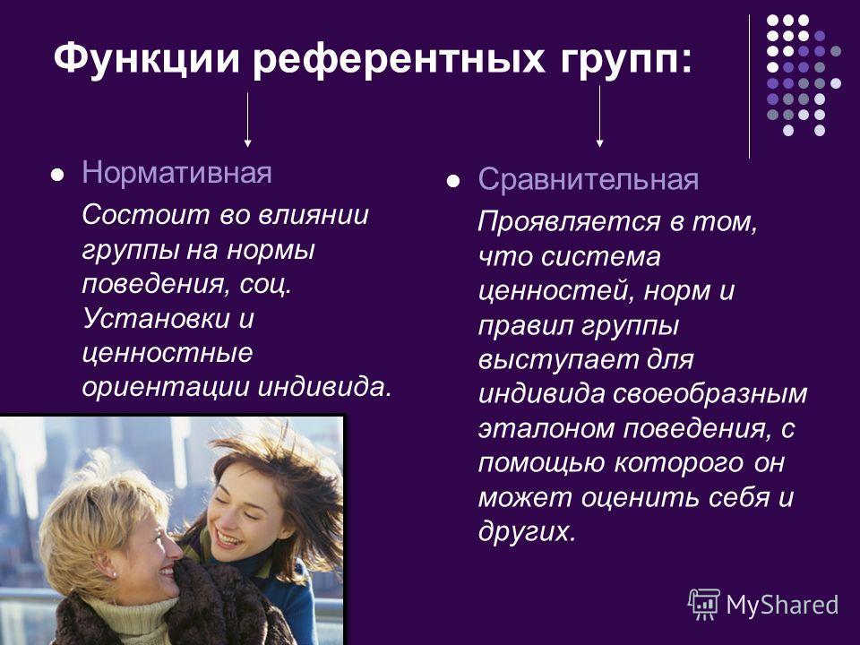 Функции референтных групп: Нормативная Состоит во влиянии группы на нормы поведения, соц. Установки и ценностные ориентации индивида. Сравнительная Проявляется в том, что система ценностей, норм и правил группы выступает для индивида своеобразным эта