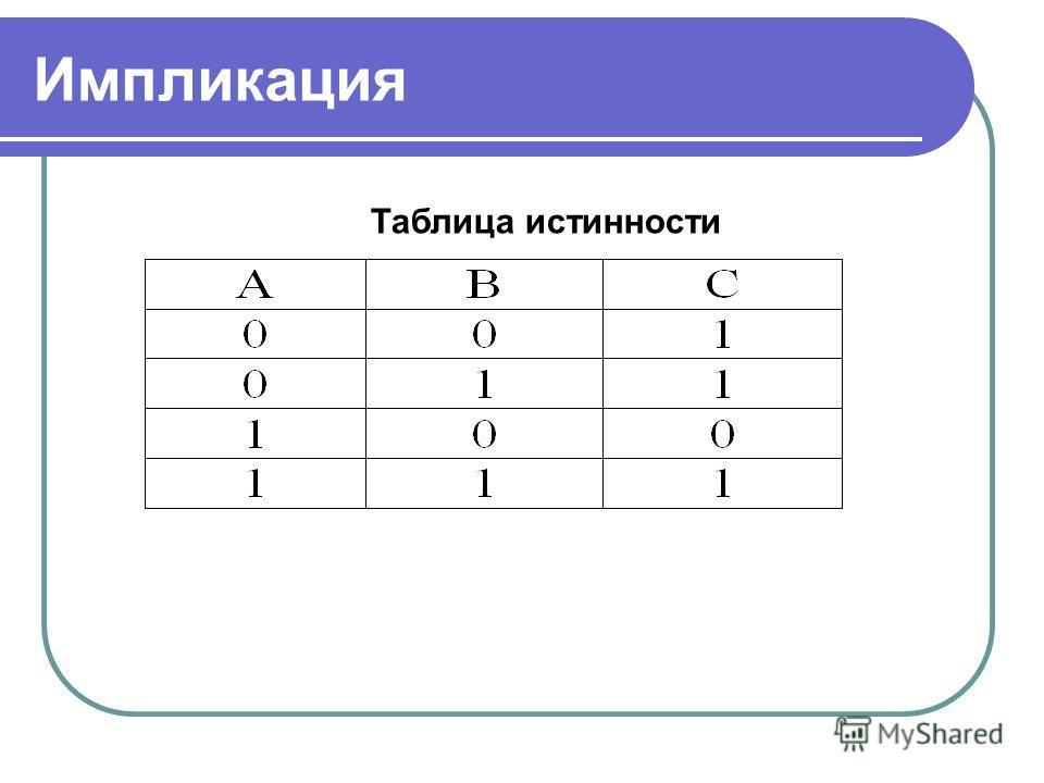Импликация Таблица истинности