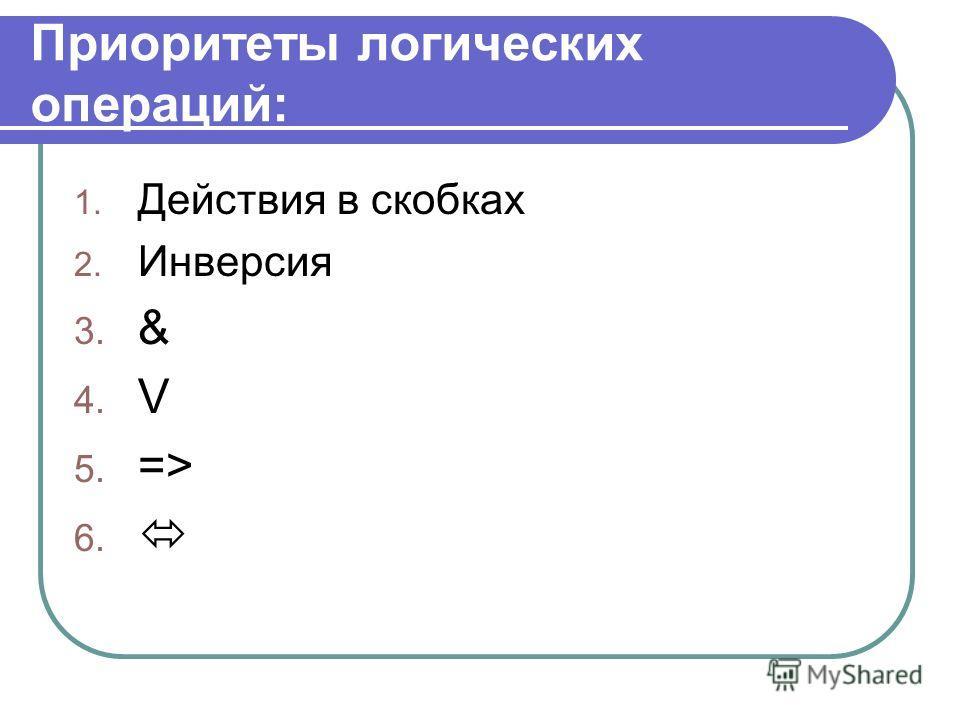 Приоритеты логических операций: 1. Действия в скобках 2. Инверсия 3. & 4. V 5. => 6.