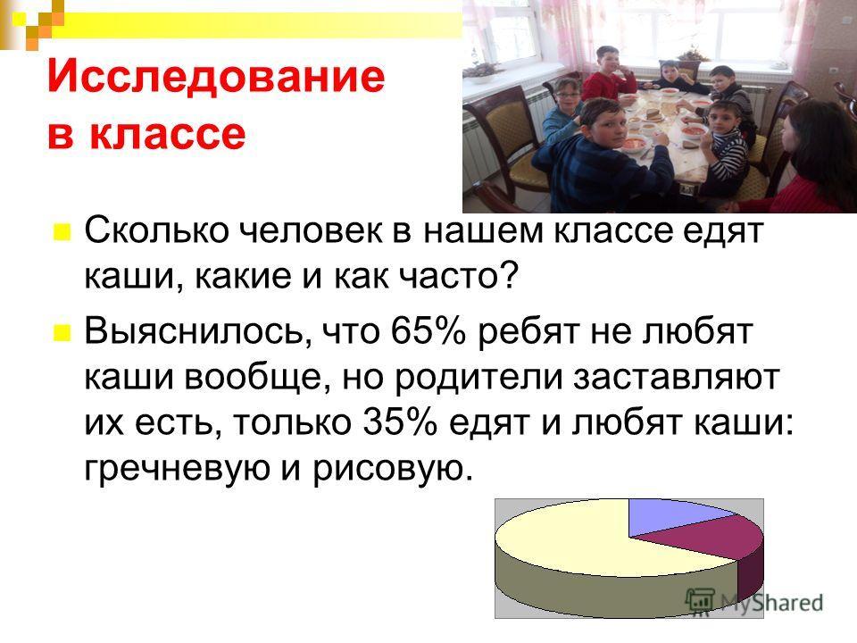 Исследование в классе Сколько человек в нашем классе едят каши, какие и как часто? Выяснилось, что 65% ребят не любят каши вообще, но родители заставляют их есть, только 35% едят и любят каши: гречневую и рисовую.