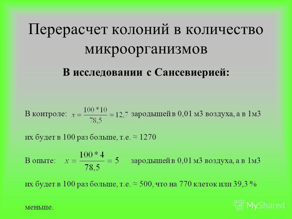Перерасчет колоний в количество микроорганизмов В исследовании с Сансевиерией: В контроле: зародышей в 0,01 м3 воздуха, а в 1м3 их будет в 100 раз больше, т.е. 1270 В опыте: зародышей в 0,01 м3 воздуха, а в 1м3 их будет в 100 раз больше, т.е. 500, чт