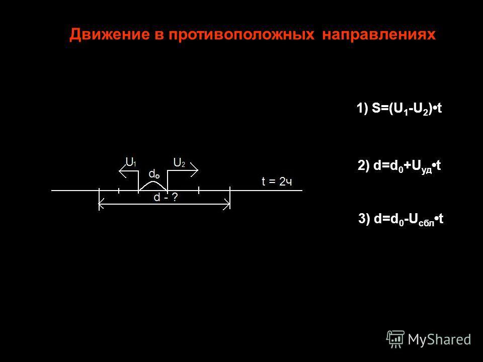 3) d=d 0 -U сблt 1) S=(U 1 -U 2 )t 2) d=d 0 +U удt Движение в противоположных направлениях