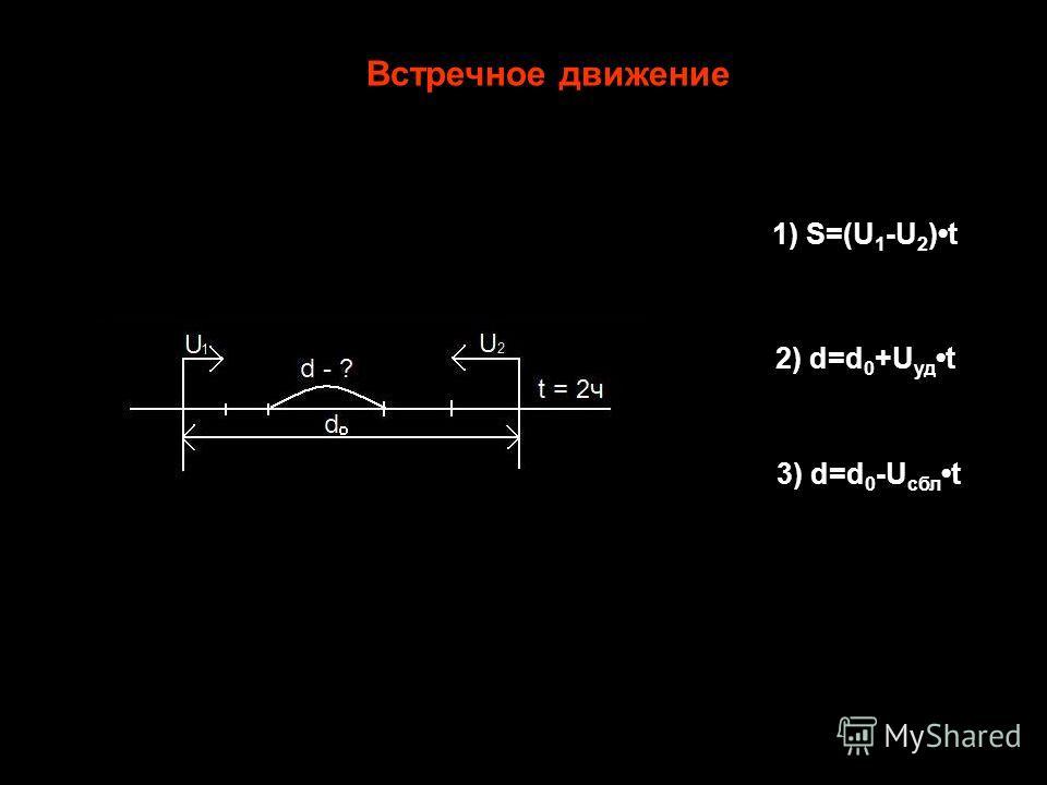 1) S=(U 1 -U 2 )t 2) d=d 0 +U удt Встречное движение 3) d=d 0 -U сблt