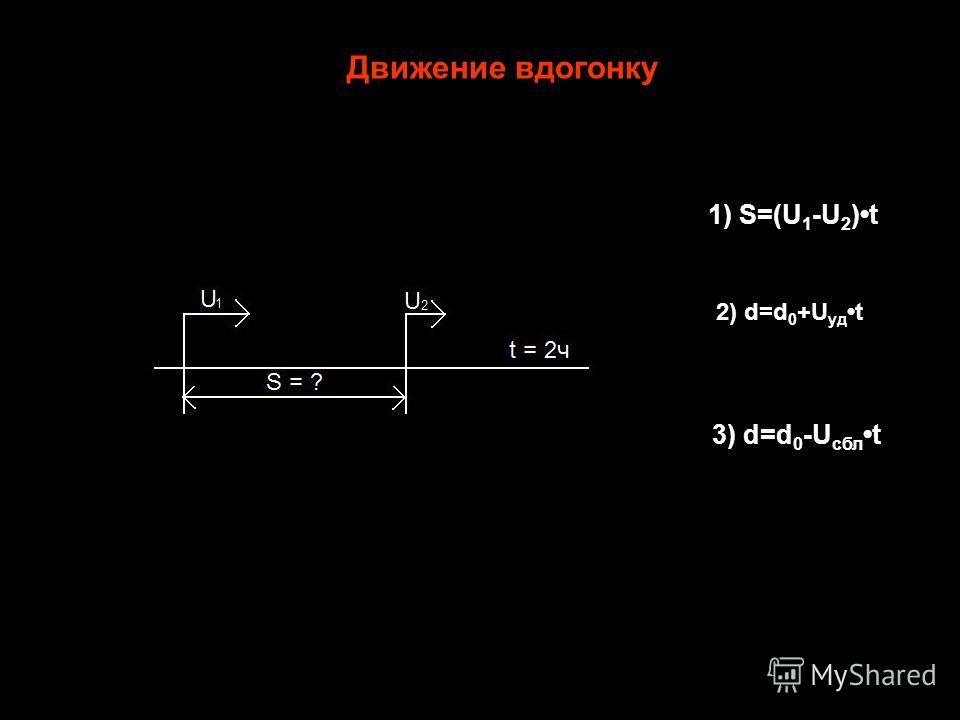 Движение вдогонку 1) S=(U 1 -U 2 )t 2) d=d 0 +U удt
