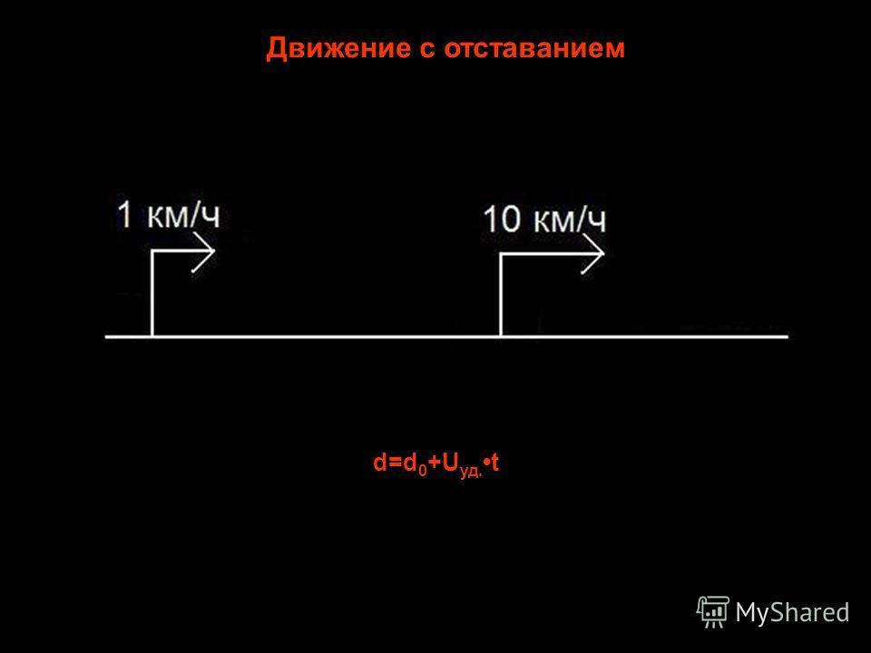 d=d 0 +U уд. t