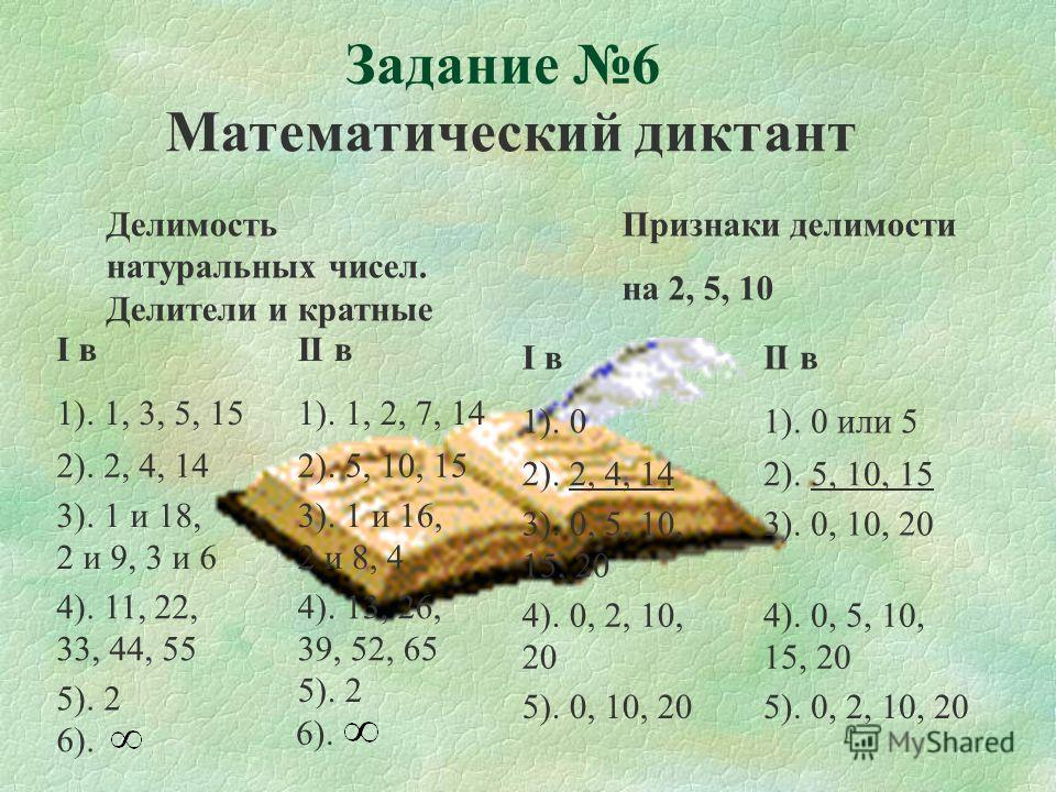 Задание 6 Математический диктант Делимость натуральных чисел. Делители и кратные Признаки делимости на 2, 5, 10 I в 1). 1, 3, 5, 15 II в 1). 1, 2, 7, 14 2). 2, 4, 142). 5, 10, 15 3). 1 и 18, 2 и 9, 3 и 6 3). 1 и 16, 2 и 8, 4 4). 11, 22, 33, 44, 55 4)