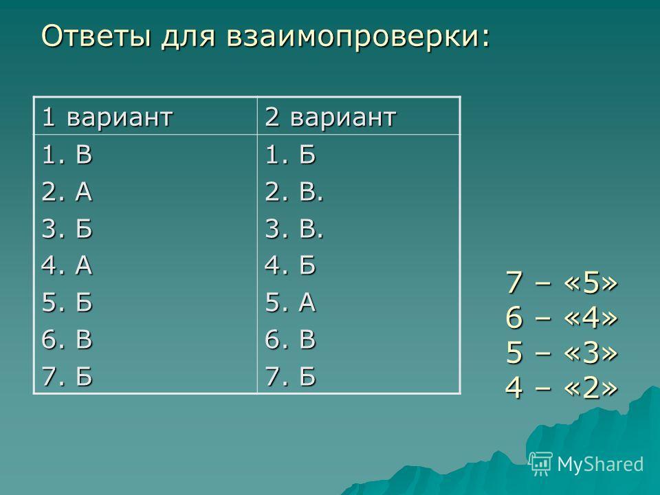 1 вариант 2 вариант 1. В 2. А 3. Б 4. А 5. Б 6. В 7. Б 1. Б 2. В. 3. В. 4. Б 5. А 6. В 7. Б Ответы для взаимопроверки: 7 – «5» 7 – «5» 6 – «4» 6 – «4» 5 – «3» 5 – «3» 4 – «2» 4 – «2»