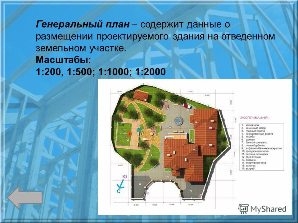 Генеральный план – содержит данные о размещении проектируемого здания на отведенном земельном участке. Масштабы: 1:200, 1:500; 1:1000; 1:2000