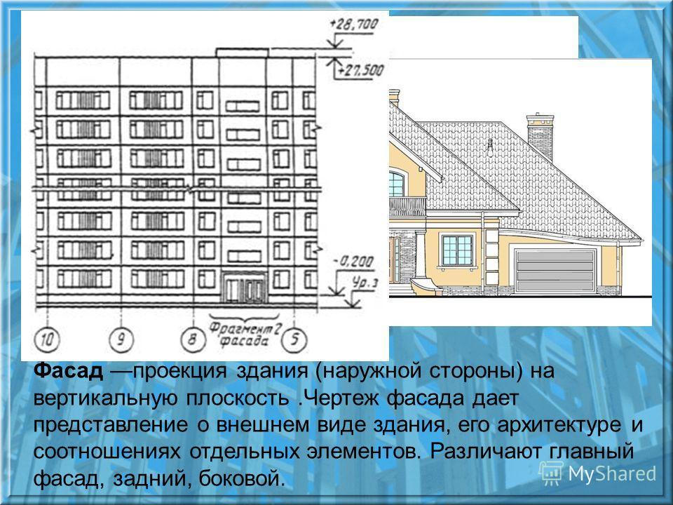 Фасад проекция здания (наружной стороны) на вертикальную плоскость.Чертеж фасада дает представление о внешнем виде здания, его архитектуре и соотношениях отдельных элементов. Различают главный фасад, задний, боковой.