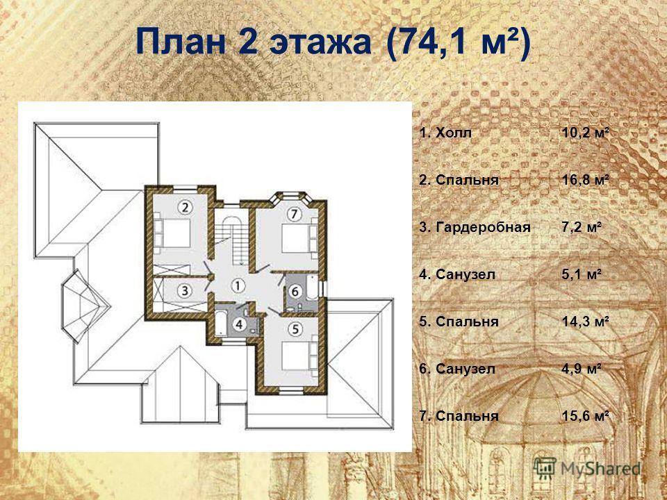 План 2 этажа (74,1 м²) 1. Холл10,2 м² 2. Спальня16,8 м² 3. Гардеробная7,2 м² 4. Санузел5,1 м² 5. Спальня14,3 м² 6. Санузел4,9 м² 7. Спальня15,6 м²