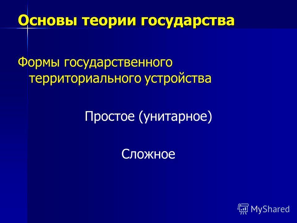 Основы теории государства Формы государственного территориального устройства Простое (унитарное) Сложное