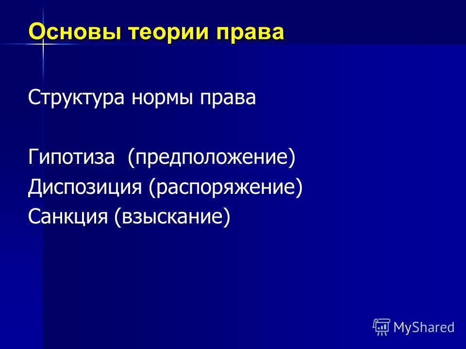 Основы теории права Структура нормы права Гипотиза (предположение) Диспозиция (распоряжение) Санкция (взыскание)