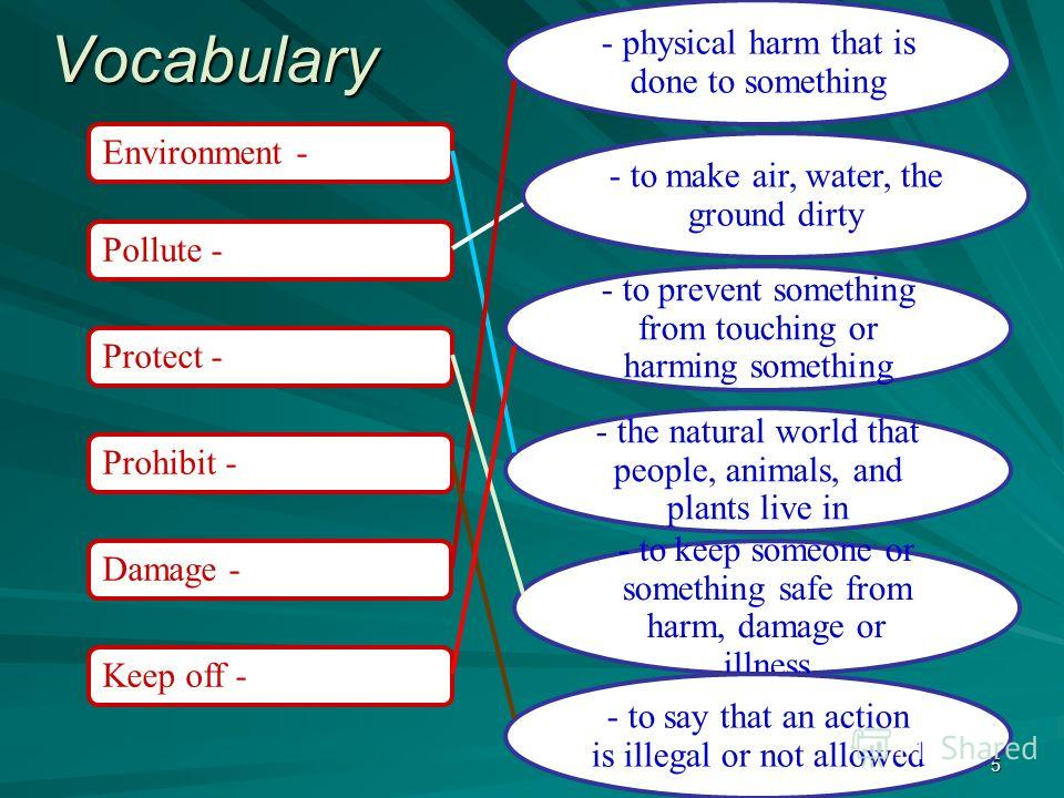 5Vocabulary Environment - Pollute - Keep off - Protect - Prohibit - Damage - - physical harm that is done to something - to make air, water, the ground dirty - to prevent something from touching or harming something - the natural world that people, a