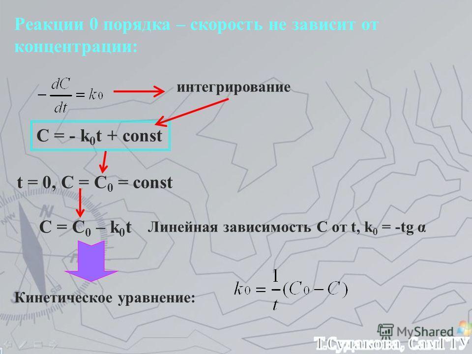 Реакции 0 порядка – скорость не зависит от концентрации: интегрирование C = - k 0 t + const t = 0, C = C 0 = const C = C 0 – k 0 t Линейная зависимость С от t, k 0 = -tg α Кинетическое уравнение: