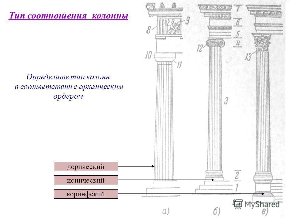 дорический Тип соотношения колонны Определите тип колонн в соответствии с архаическим ордером ионический коринфский