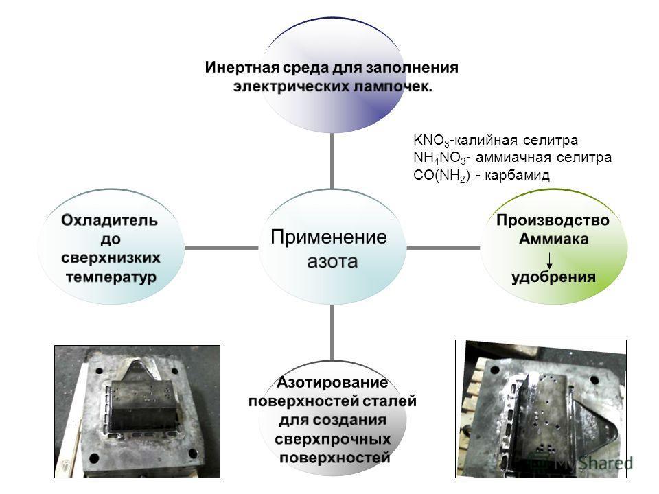 Применение азота Инертная среда для заполнения электрических лампочек. Производство Аммиака удобрения Азотирование поверхностей сталей для создания сверхпрочных поверхностей Охладитель до сверхнизких температур