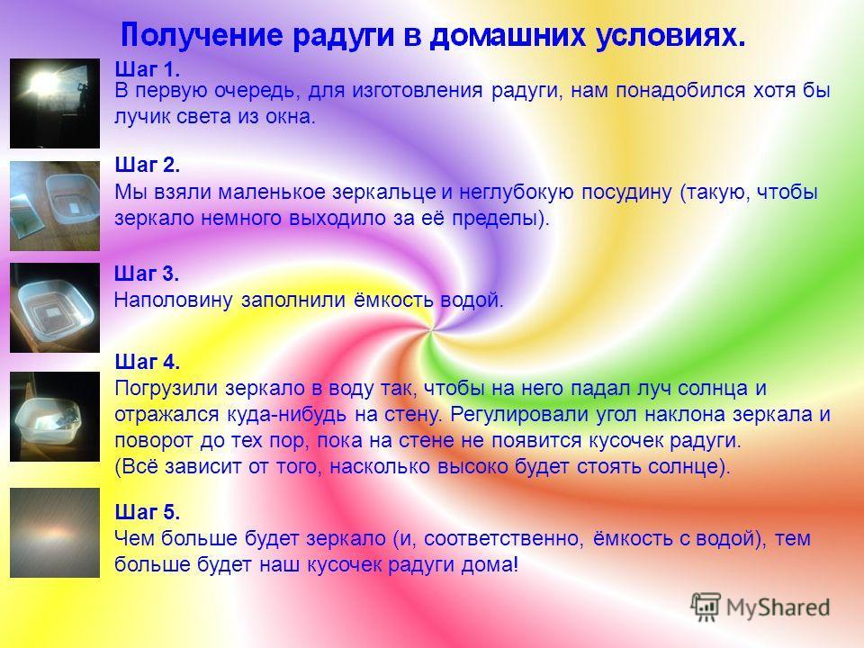 1) сферическая капля, 2) внутреннее отражение, 3) первичная радуга, 4) преломление, 5) вторичная радуга, 6) входящий луч света, 7) ход лучей при формировании первичной радуги, 8) ход лучей при формировании вторичной радуги, 9) наблюдатель, 10-12) обл