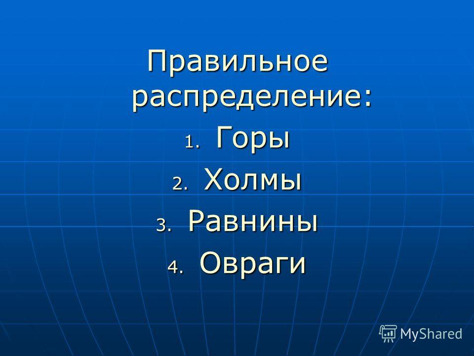 Правильное распределение: 1. Горы 2. Холмы 3. Равнины 4. Овраги