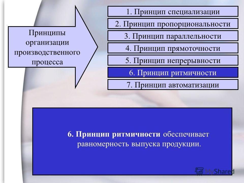 6. Принцип ритмичности обеспечивает равномерность выпуска продукции. Принципы организации производственного процесса 1. Принцип специализации 2. Принцип пропорциональности 3. Принцип параллельности 4. Принцип прямоточности 5. Принцип непрерывности 6.
