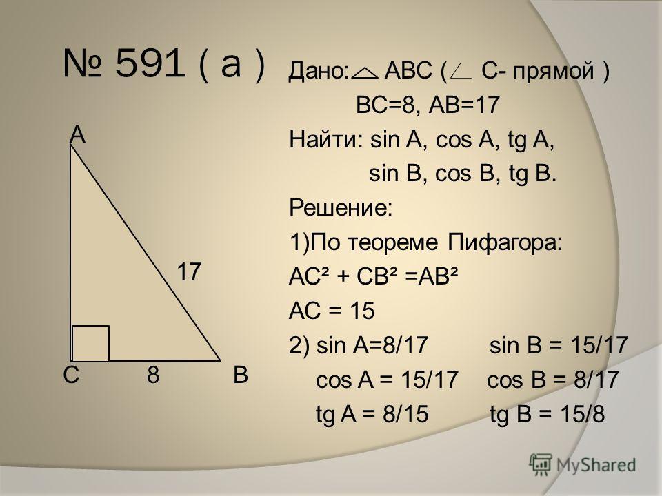 591 ( а ) А 17 С 8 В Дано: АВС ( С- прямой ) ВС=8, АВ=17 Найти: sin A, cos A, tg A, sin В, cos В, tg В. Решение: 1)По теореме Пифагора: АС² + СВ² =АВ² АС = 15 2) sin A=8/17 sin В = 15/17 cos A = 15/17 cos В = 8/17 tg A = 8/15 tg В = 15/8