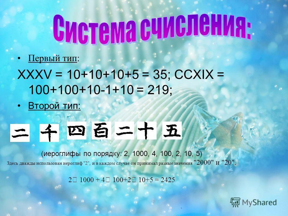 Первый тип: XXXV = 10+10+10+5 = 35; CCXIX = 100+100+10-1+10 = 219; Второй тип: (иероглифы по порядку: 2, 1000, 4, 100, 2, 10, 5) Здесь дважды использован иероглиф