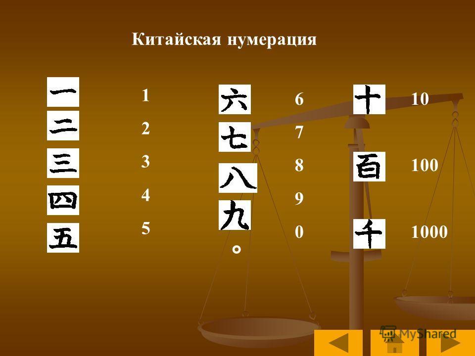 Китайская нумерация ° 1234512345 6789067890 10 100 1000