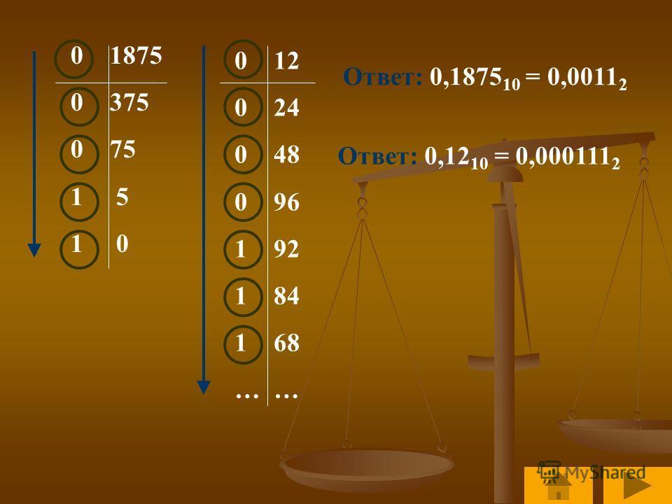 0 1875 0 375 0 75 1 5 1 0 Ответ: 0,1875 10 = 0,0011 2 0 12 0 24 0 48 0 96 1 92 1 84 1 68 … … Ответ: 0,12 10 = 0,000111 2