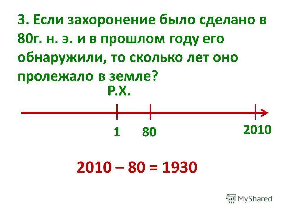 3. Если захоронение было сделано в 80г. н. э. и в прошлом году его обнаружили, то сколько лет оно пролежало в земле? 1 Р.Х. 80 2010 2010 – 80 = 1930