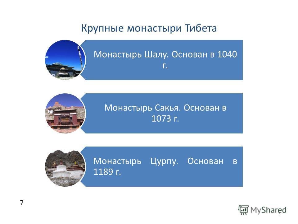 Крупные монастыри Тибета Монастырь Шалу. Основан в 1040 г. Монастырь Сакья. Основан в 1073 г. Монастырь Цурпу. Основан в 1189 г. 7 7