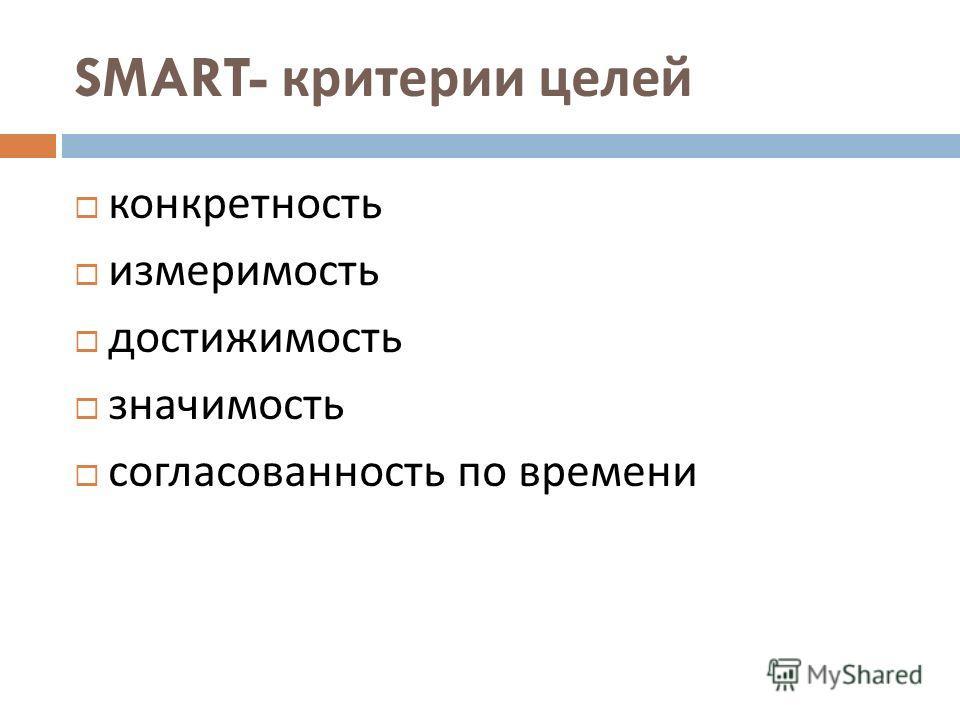 SMART- критерии целей конкретность измеримость достижимость значимость согласованность по времени