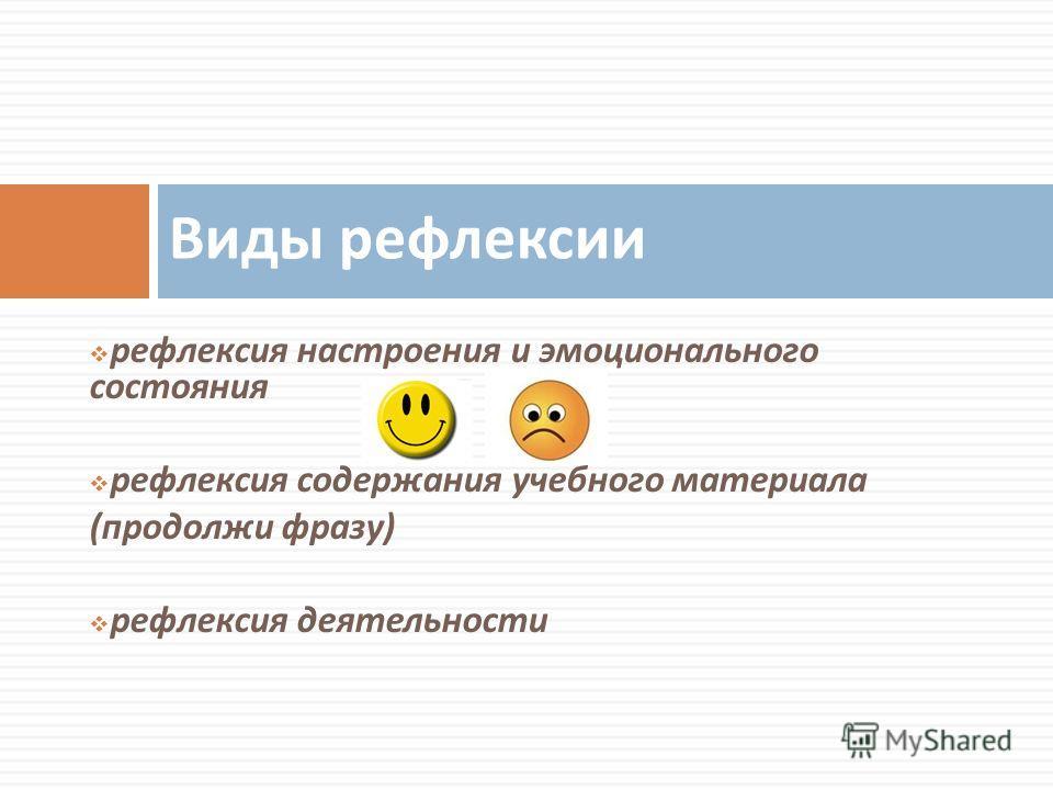 рефлексия настроения и эмоционального состояния рефлексия содержания учебного материала ( продолжи фразу ) рефлексия деятельности Виды рефлексии