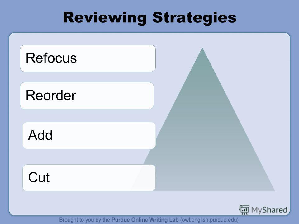 Reviewing Strategies Refocus ReorderAddCut