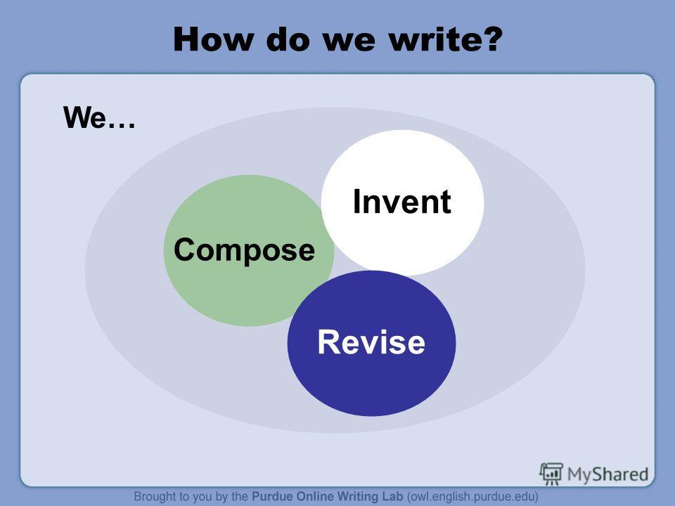 How do we write? Compose InventRevise We…
