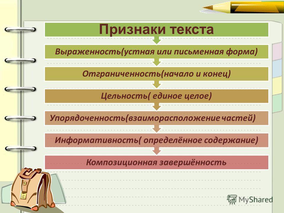 Композиционная завершённость Информативность( определённое содержание) Упорядоченность(взаиморасположение частей) Цельность( единое целое) Отграниченность(начало и конец) Выраженность(устная или письменная форма) Признаки текста